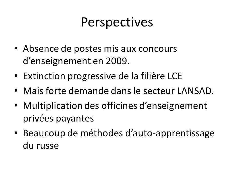 Perspectives Absence de postes mis aux concours denseignement en 2009. Extinction progressive de la filière LCE Mais forte demande dans le secteur LAN