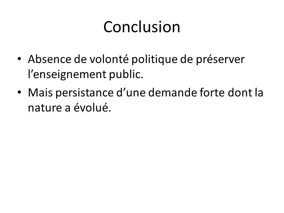 Conclusion Absence de volonté politique de préserver lenseignement public. Mais persistance dune demande forte dont la nature a évolué.