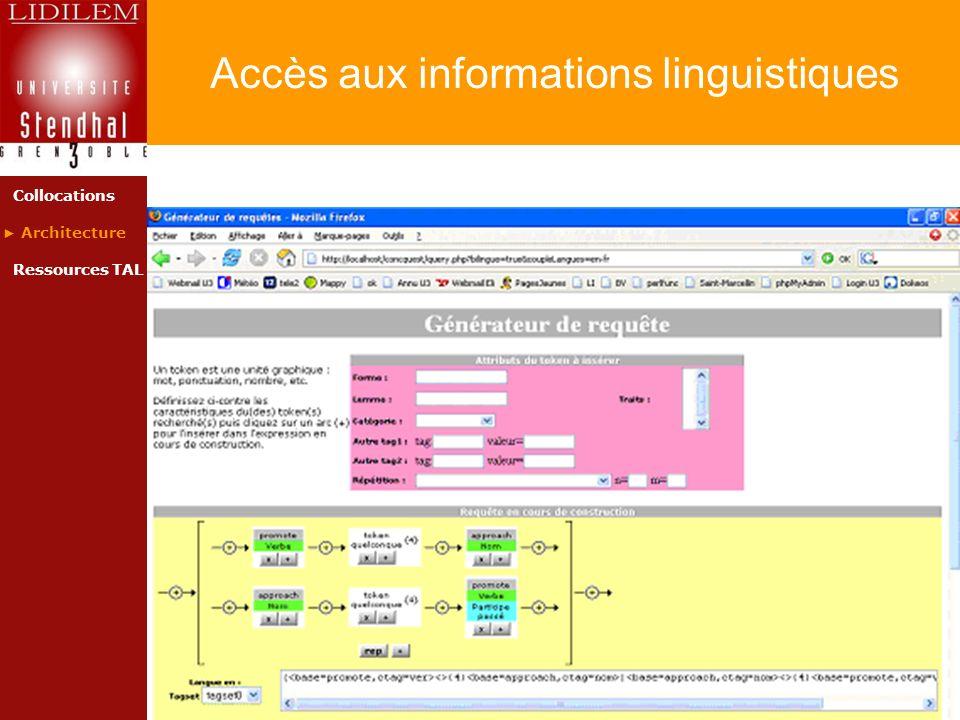 Accès aux informations linguistiques Collocations Architecture Ressources TAL
