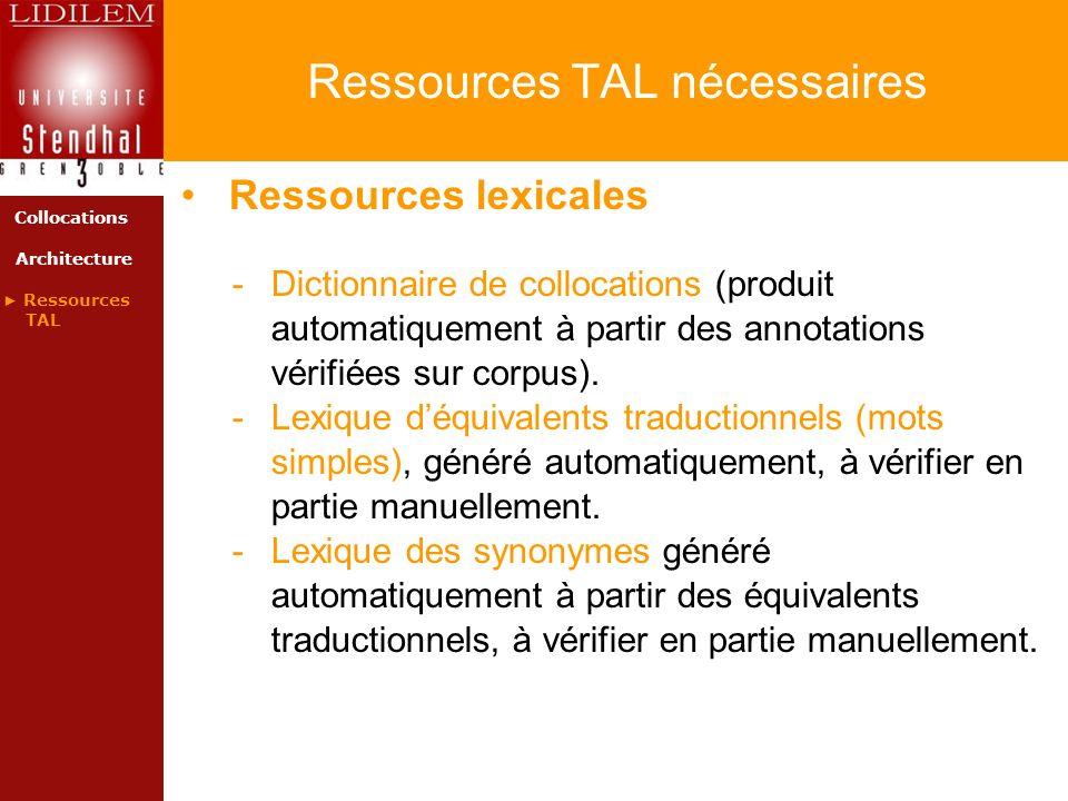 Ressources TAL nécessaires Ressources lexicales -Dictionnaire de collocations (produit automatiquement à partir des annotations vérifiées sur corpus).