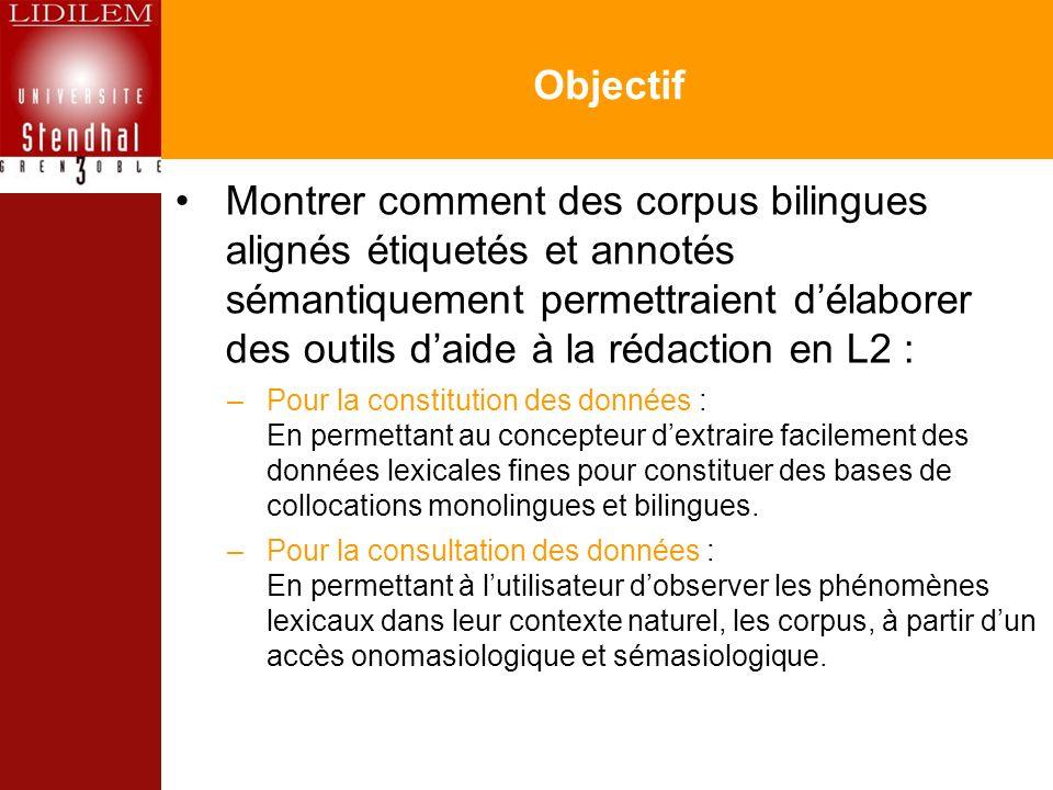 Objectif Montrer comment des corpus bilingues alignés étiquetés et annotés sémantiquement permettraient délaborer des outils daide à la rédaction en L
