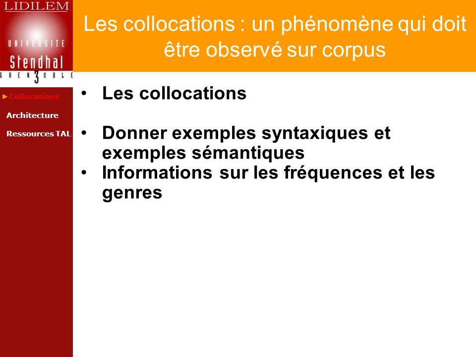 Les collocations : un phénomène qui doit être observé sur corpus Les collocations Donner exemples syntaxiques et exemples sémantiques Informations sur les fréquences et les genres Collocations Architecture Ressources TAL