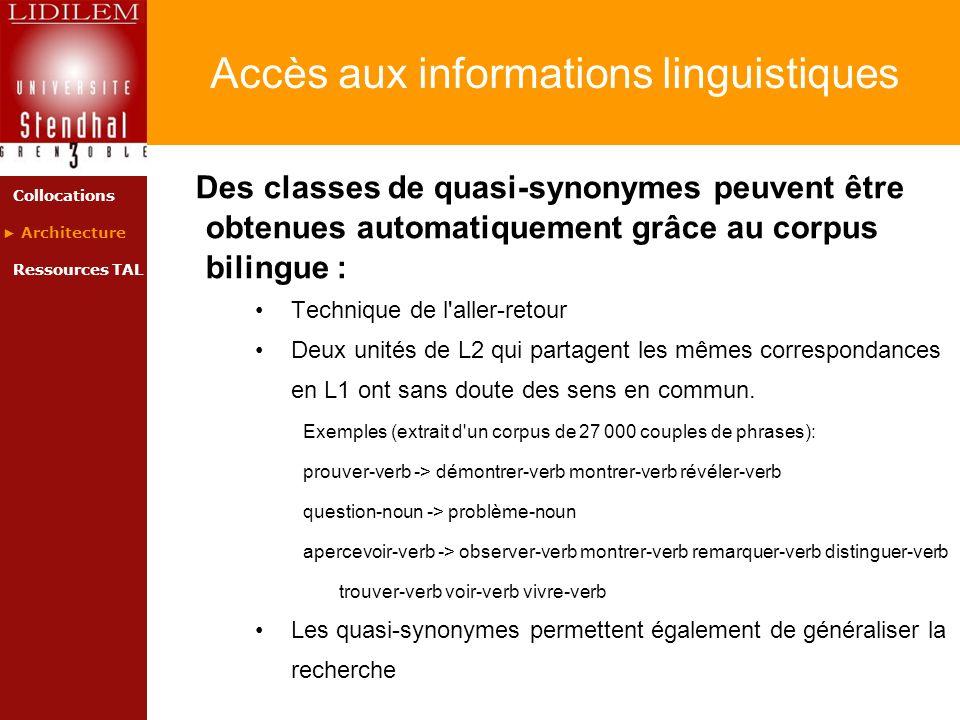 Accès aux informations linguistiques Des classes de quasi-synonymes peuvent être obtenues automatiquement grâce au corpus bilingue : Technique de l aller-retour Deux unités de L2 qui partagent les mêmes correspondances en L1 ont sans doute des sens en commun.