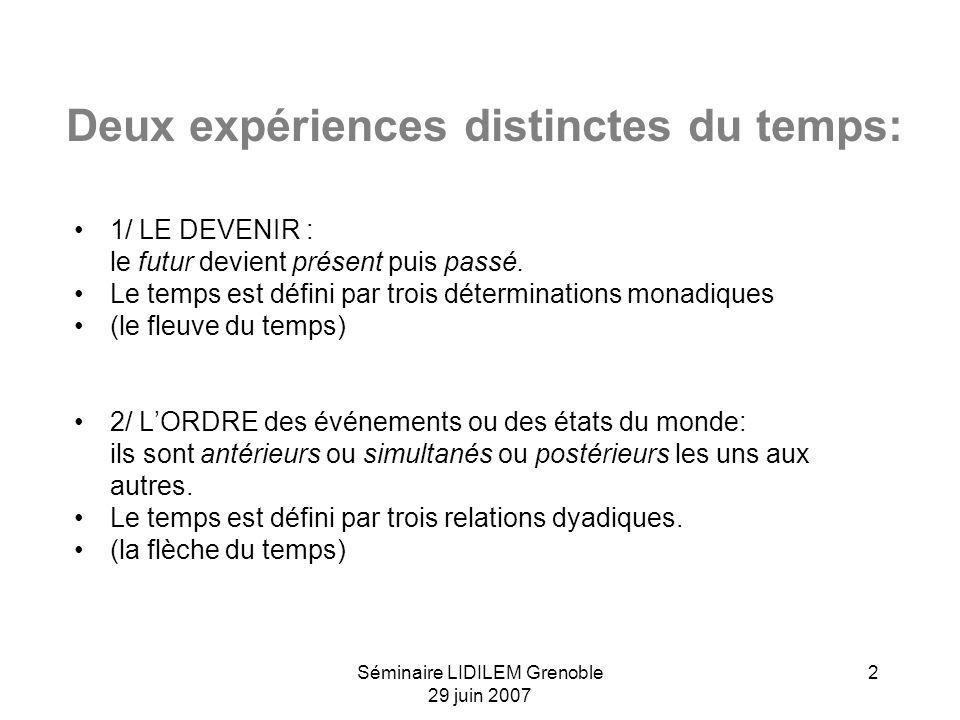 Séminaire LIDILEM Grenoble 29 juin 2007 2 Deux expériences distinctes du temps: 1/ LE DEVENIR : le futur devient présent puis passé.