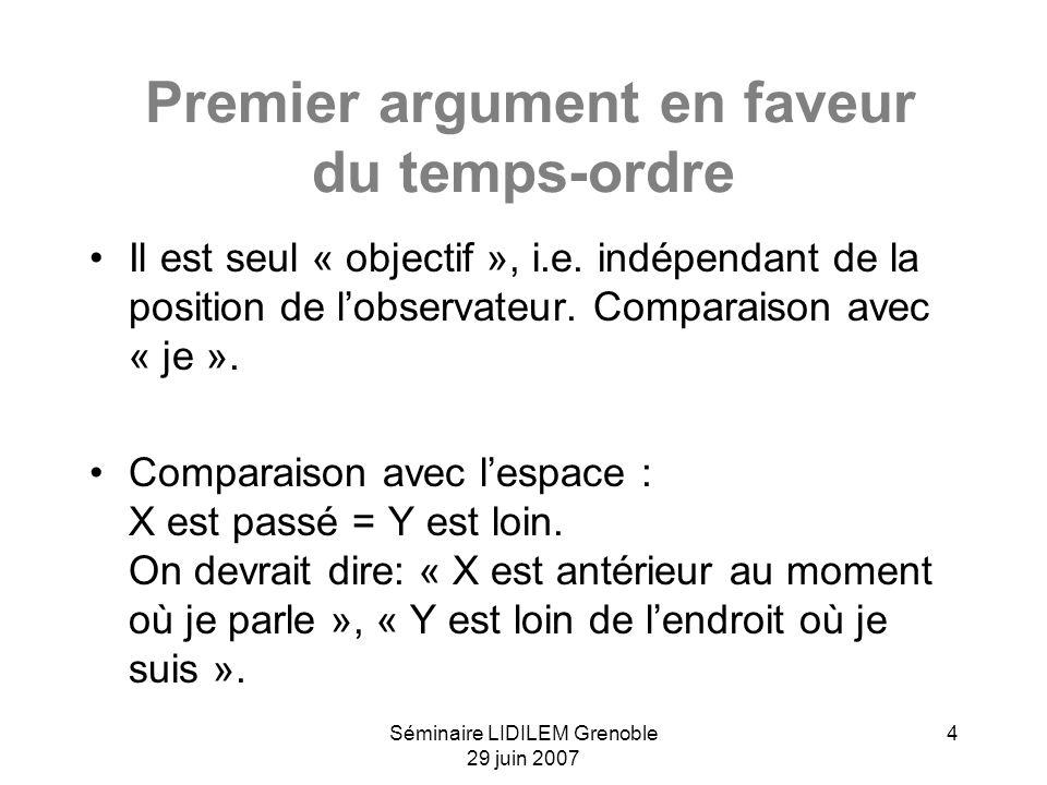 Séminaire LIDILEM Grenoble 29 juin 2007 4 Premier argument en faveur du temps-ordre Il est seul « objectif », i.e. indépendant de la position de lobse