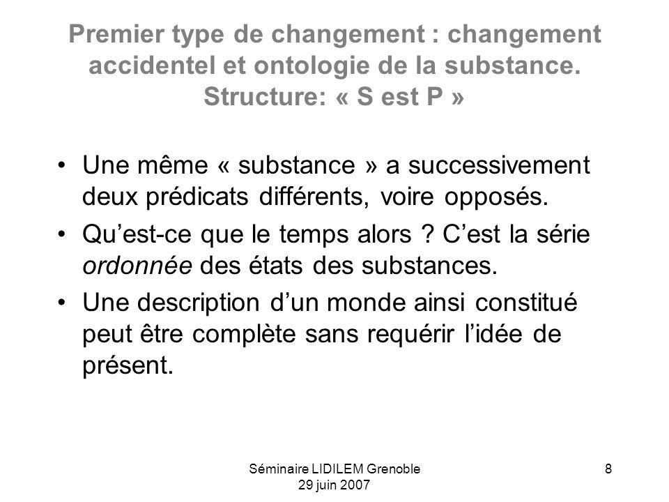 Séminaire LIDILEM Grenoble 29 juin 2007 8 Premier type de changement : changement accidentel et ontologie de la substance. Structure: « S est P » Une