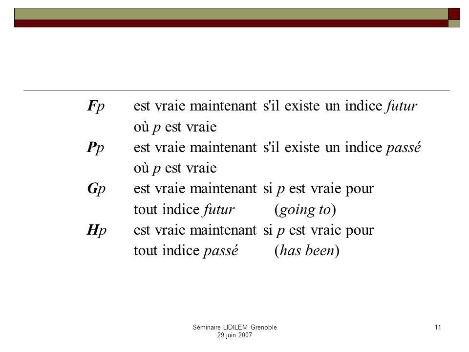 Séminaire LIDILEM Grenoble 29 juin 2007 12 Le langage : définition formelle Toute variable propositionnelle est une formule Si est une formule, alors (¬ ) est une formule Si et sont des formules, alors ( ), (, ( ) sont des formules Si est une formule alors (G ), (F ), (H ) et (P ) sont des formules Seules les expressions obtenues par l une des conditions précédentes sont des formules