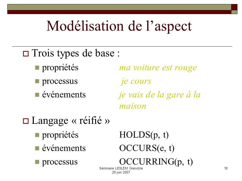 Séminaire LIDILEM Grenoble 29 juin 2007 19 Exemples daxiomes HOLDS(p, t) ( t)( IN(t,t) HOLDS(p, t)) où IN ={s,d,f} OCCURS(e, t) IN(t,t) OCCURS(e, t) OCCURRING(p, t) ( t) (IN(t,t) OCCURRING(p, t) )