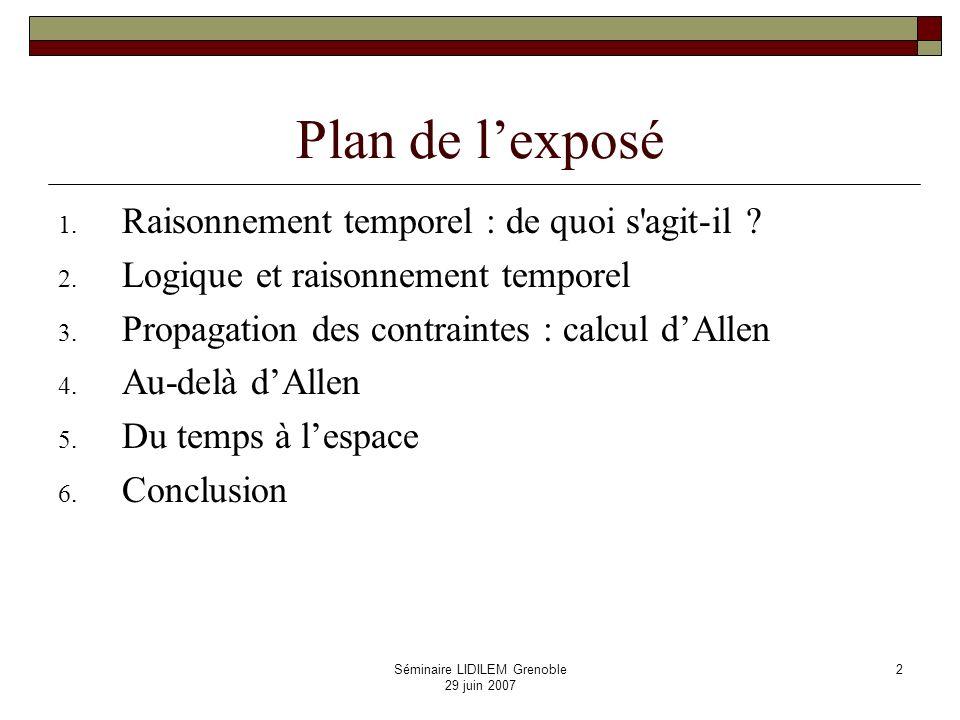 Séminaire LIDILEM Grenoble 29 juin 2007 3 1. Raisonnement temporel