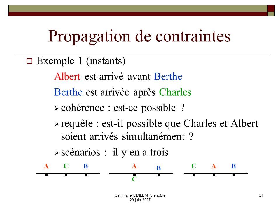 Séminaire LIDILEM Grenoble 29 juin 2007 22 ajout de connaissance : Albert est arrivé avant ou après Charles est-ce possible .