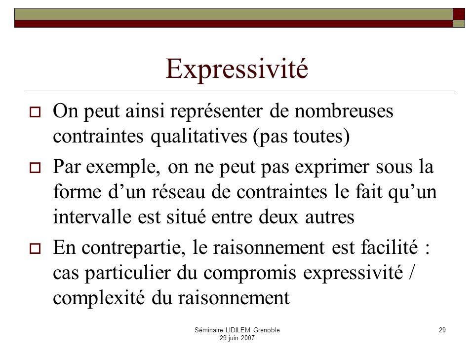Séminaire LIDILEM Grenoble 29 juin 2007 30 Quel raisonnement .