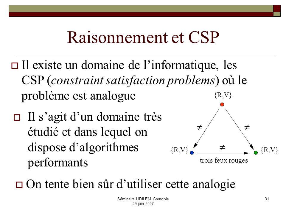 Séminaire LIDILEM Grenoble 29 juin 2007 32 Composition de relations dAllen Sachant que A {oi} Bet B {m} C on en déduit que A {o, fi, di} C Notation :(oi o m) = {o, fi, di} (composition de oi avec m)