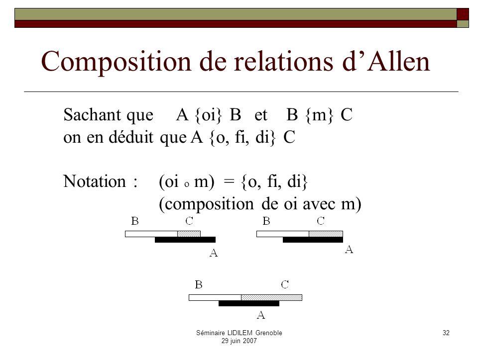 Séminaire LIDILEM Grenoble 29 juin 2007 33 Raisonnement Basé sur la composition des relations Exemple de A o B et B mi C, on déduit A {o, s, d, fi, eq, f, di, si, oi} C de A o B et B pi C on déduit A {di, si, oi, mi, pi} C comme m ne figure pas dans les deux ensembles précédents, A m C est exclu : on peut lenlever entre A et C B C {o} {mi, pi} {m, mi} A