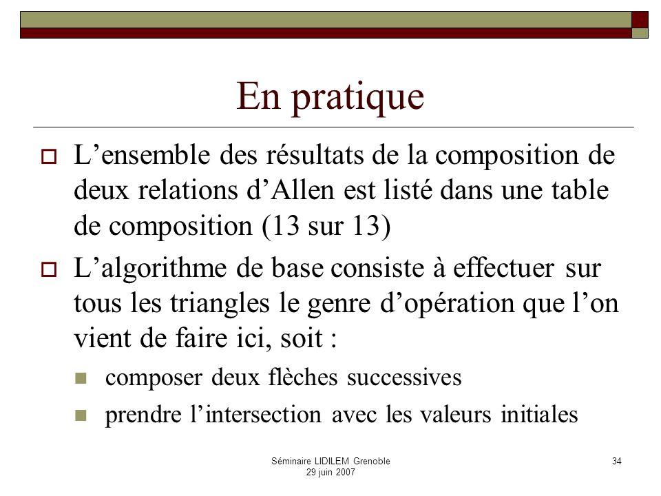 Séminaire LIDILEM Grenoble 29 juin 2007 35 Structure des relations dAllen Un intervalle au sens dAllen est un couple (d,f) avec d < f.