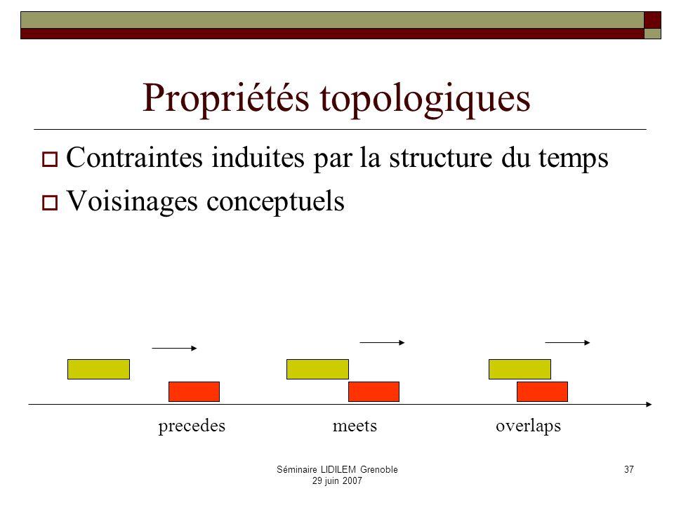 Séminaire LIDILEM Grenoble 29 juin 2007 38 Le ½ plan des intervalles ab a b