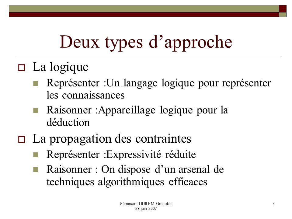 Séminaire LIDILEM Grenoble 29 juin 2007 9 2. Logique et raisonnement temporel