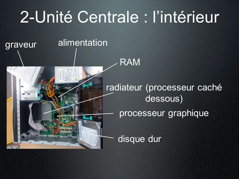 2-Unité Centrale : lintérieur disque dur processeur graphique radiateur (processeur caché dessous) RAM graveur alimentation