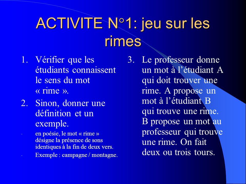 ACTIVITE N°1: jeu sur les rimes 1.Vérifier que les étudiants connaissent le sens du mot « rime ». 2.Sinon, donner une définition et un exemple. - en p