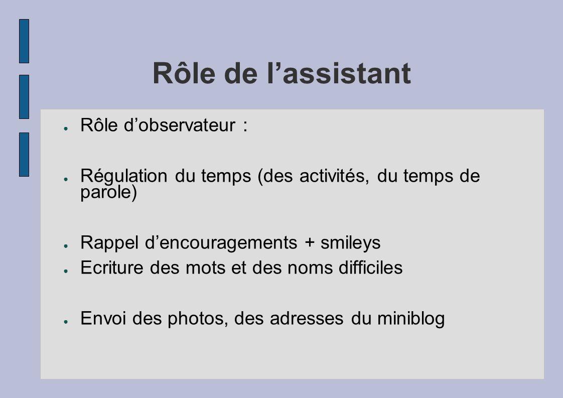 Rôle de lassistant Rôle dobservateur : Régulation du temps (des activités, du temps de parole) Rappel dencouragements + smileys Ecriture des mots et d