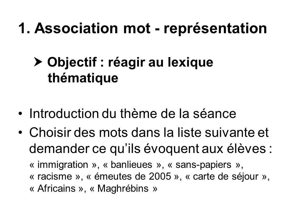1. Association mot - représentation Objectif : réagir au lexique thématique Introduction du thème de la séance Choisir des mots dans la liste suivante