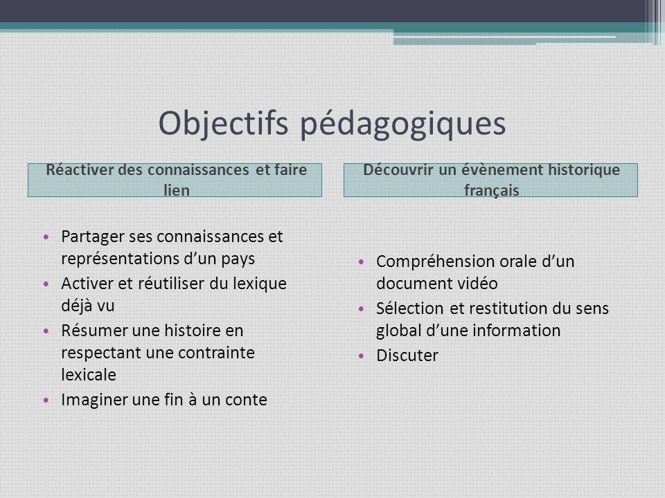Objectifs pédagogiques Réactiver des connaissances et faire lien Découvrir un évènement historique français Partager ses connaissances et représentati