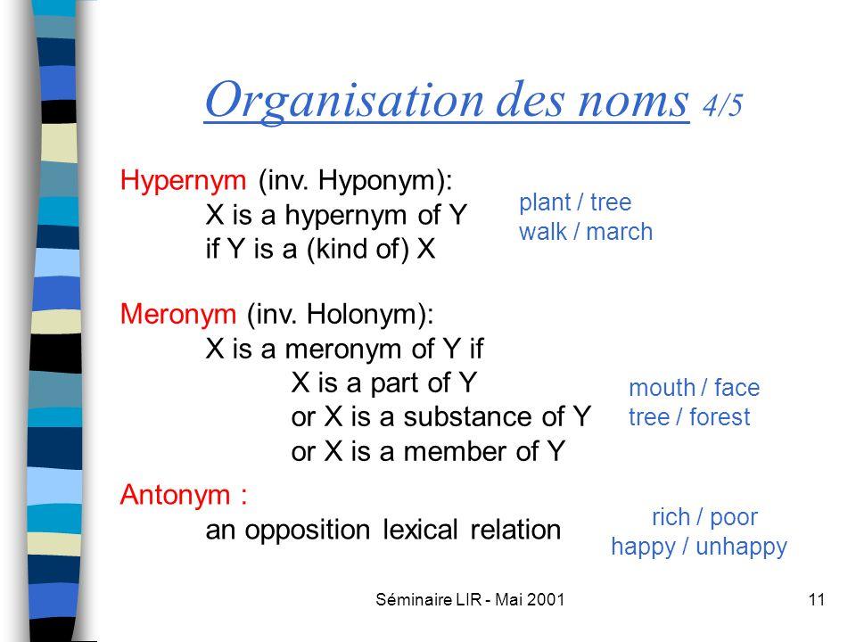 Séminaire LIR - Mai 200111 Organisation des noms 4/5 Hypernym (inv. Hyponym): X is a hypernym of Y if Y is a (kind of) X Meronym (inv. Holonym): X is