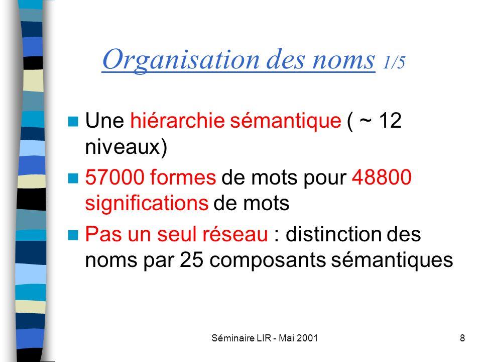 Séminaire LIR - Mai 20018 Organisation des noms 1/5 Une hiérarchie sémantique ( ~ 12 niveaux) 57000 formes de mots pour 48800 significations de mots P