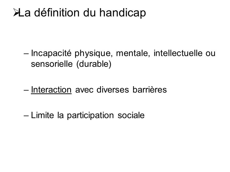 La définition du handicap –Incapacité physique, mentale, intellectuelle ou sensorielle (durable) –Interaction avec diverses barrières –Limite la parti