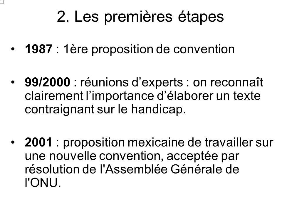 Résolution de lAssemblée Générale du 19/12/2001 Crée un comité ad hoc, chargé délaborer le texte Suggère délaborer une convention intégrale prenant aussi en compte le développement social Invite tous les acteurs pertinents (ONG, organes de suivi des traités…), à contribuer au travail du comité