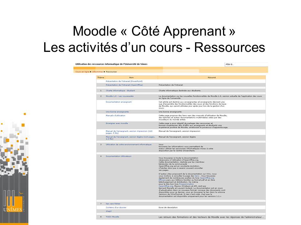Moodle « Côté Apprenant » Les activités dun cours - Ressources