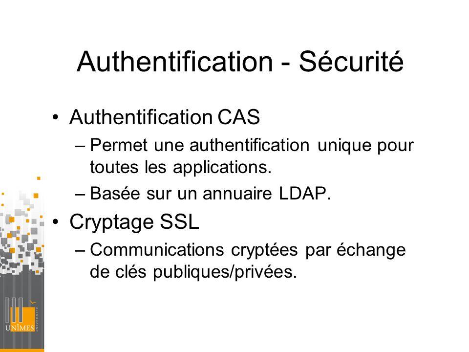 Authentification - Sécurité Authentification CAS –Permet une authentification unique pour toutes les applications. –Basée sur un annuaire LDAP. Crypta