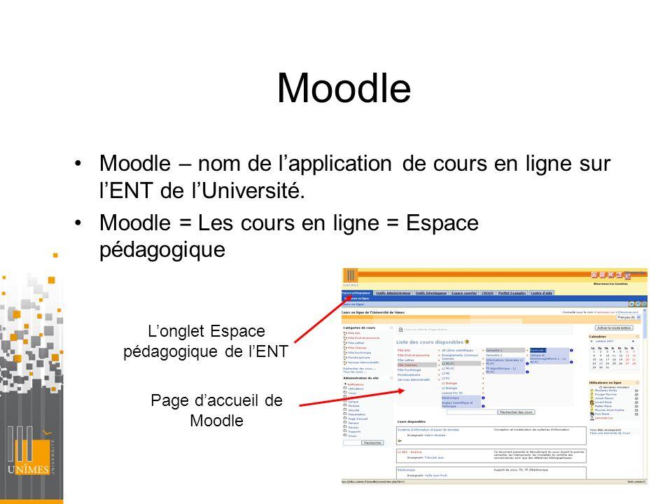 Moodle Moodle – nom de lapplication de cours en ligne sur lENT de lUniversité. Moodle = Les cours en ligne = Espace pédagogique Longlet Espace pédagog