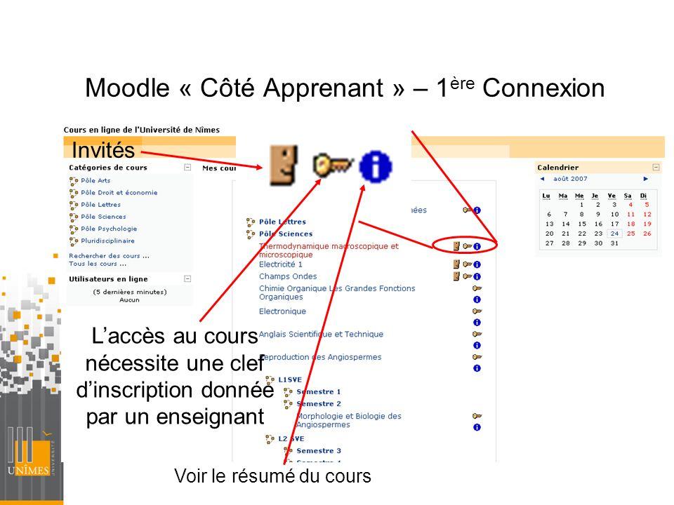 Moodle « Côté Apprenant » – 1 ère Connexion Invités Laccès au cours nécessite une clef dinscription donnée par un enseignant Voir le résumé du cours