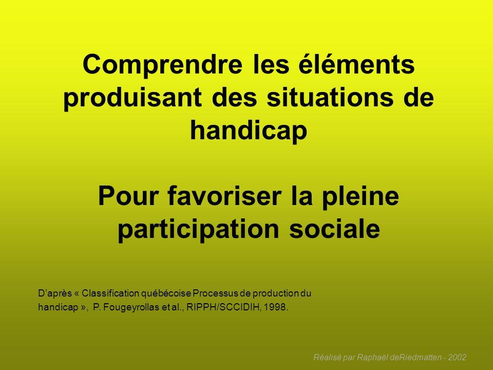 Réalisé par Raphaël deRiedmatten - 2002 Habitude de vie Participation sociale Situation de handicap « Une situation de participation sociale correspond à la pleine réalisation des habitudes de vie.