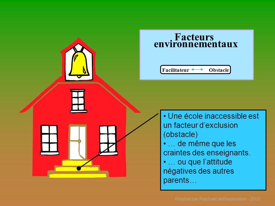 Réalisé par Raphaël deRiedmatten - 2002 Facteurs environnementaux Facilitateur Obstacle Shtimë, Kosovo, 11.04.02 Un restaurant accessible peut facilit
