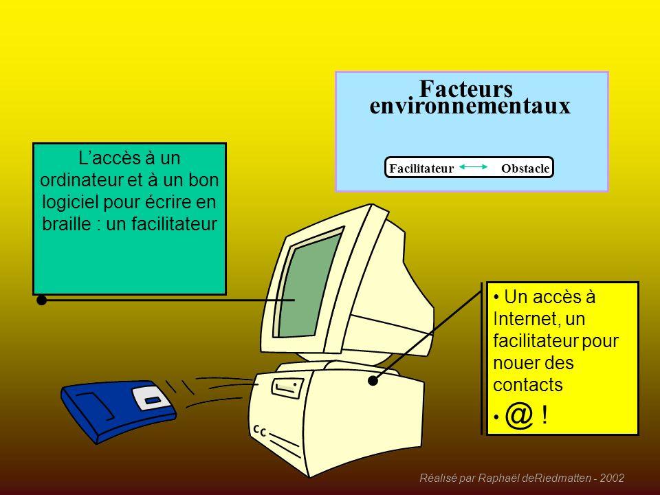 Réalisé par Raphaël deRiedmatten - 2002 Facteurs environnementaux Facilitateur Obstacle Lenvironnement familial joue souvent un rôle déterminant (surp