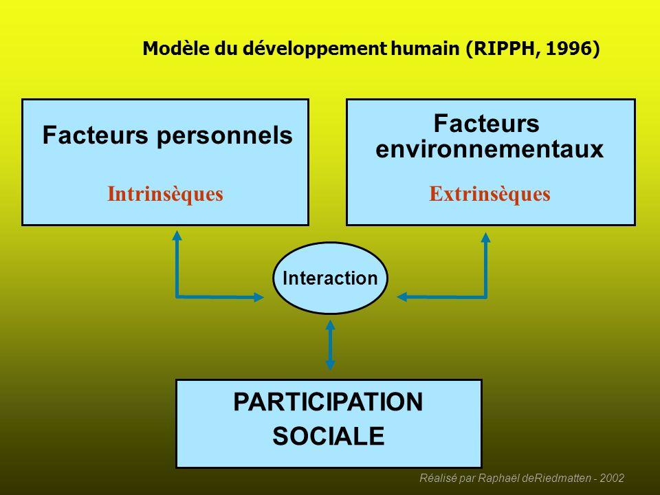 Réalisé par Raphaël deRiedmatten - 2002 Comprendre les éléments produisant des situations de handicap Pour favoriser la pleine participation sociale D
