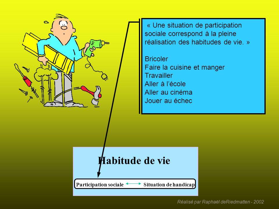 Réalisé par Raphaël deRiedmatten - 2002 Habitudes de vie Participation sociale Situation de handicap « Une habitude de vie est une activité courante o