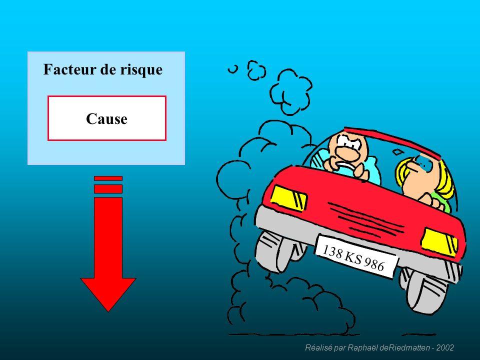 Réalisé par Raphaël deRiedmatten - 2002 Facteurs de risque Cause « Une cause est un facteur de risque qui a effectivement entraîné un traumatisme ou t