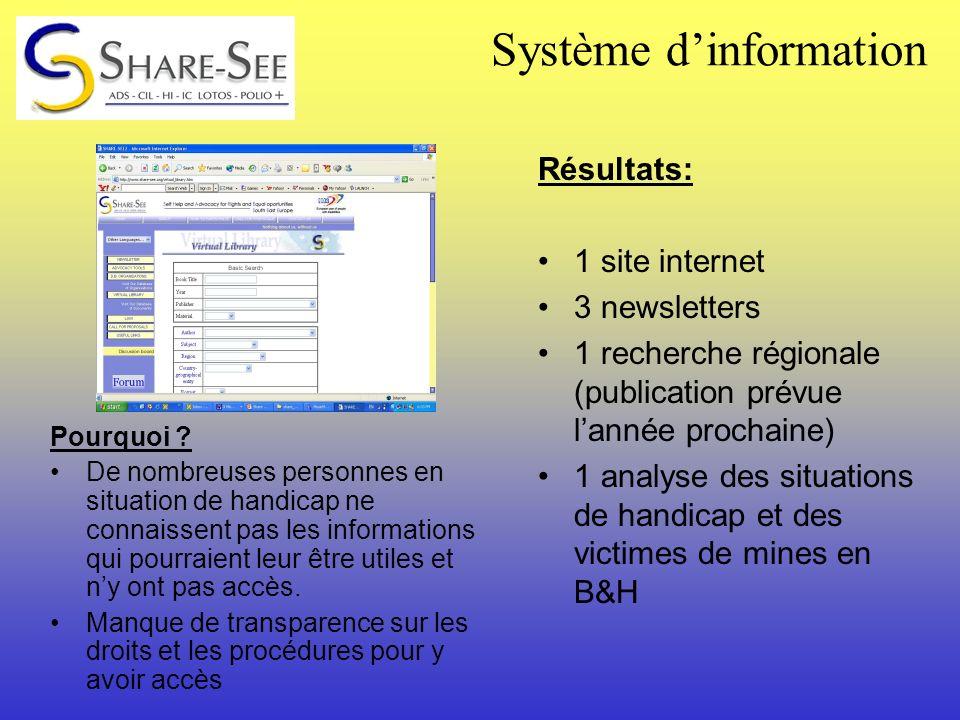 Système dinformation www.share-see.orgorgorg Pourquoi ? De nombreuses personnes en situation de handicap ne connaissent pas les informations qui pourr