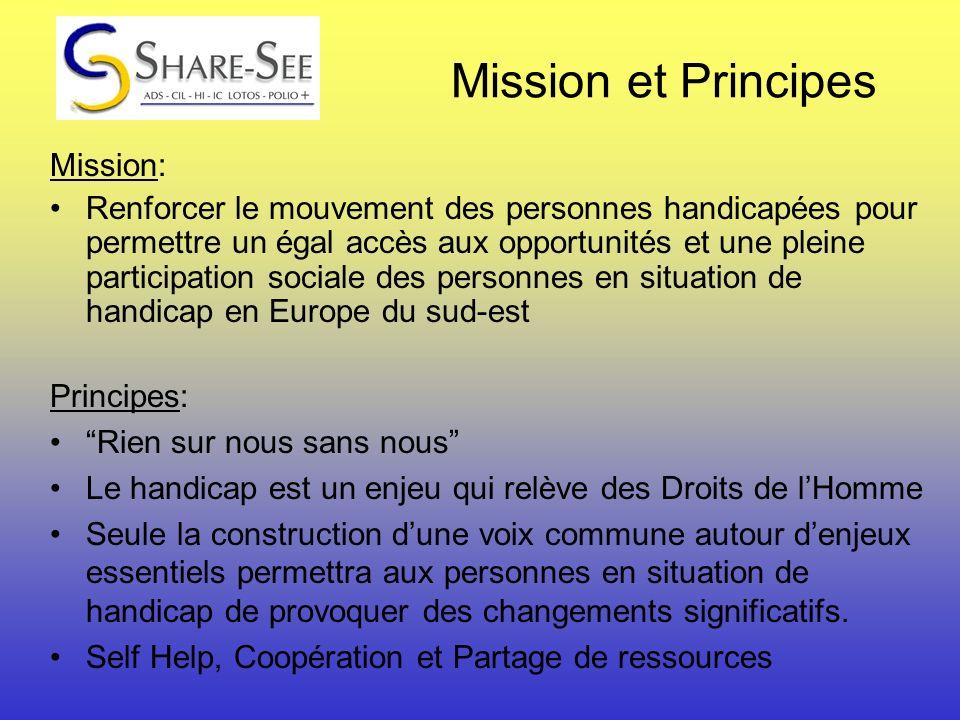 Groupes cibles Toute organisation de personnes handicapées dans les zones couvertes par le projet.