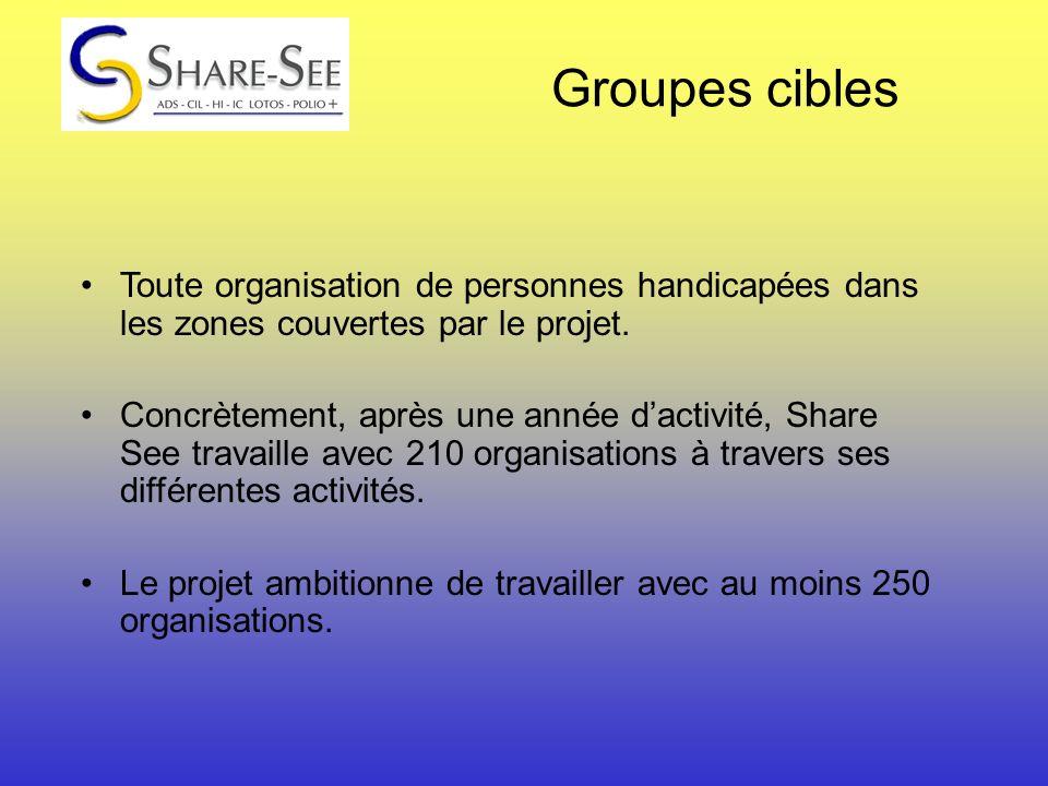 Janvier 2004 – Décembre 2004 Augmenter le volume dactivités de 25% Renforcer la construction dune voix unique des organisations de personnes handicapées.