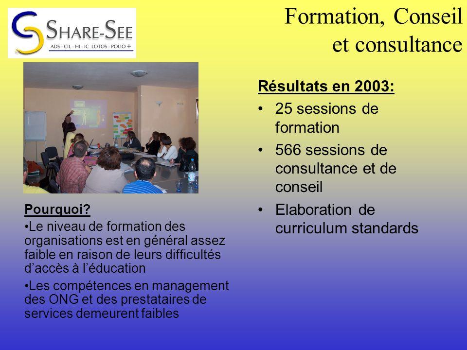 Formation, Conseil et consultance Photo Pourquoi.