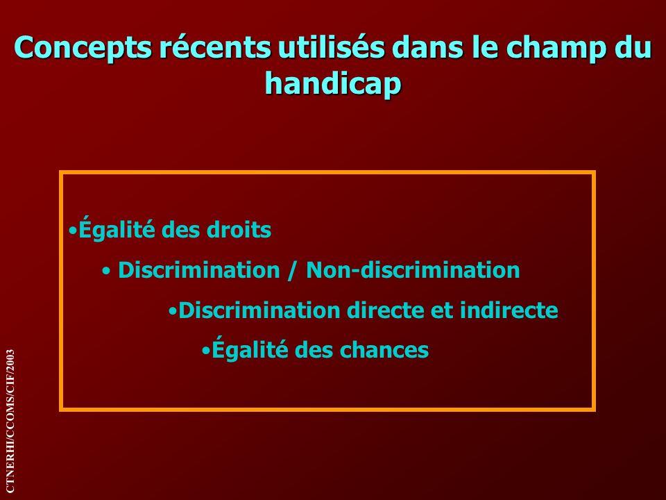 Concepts récents utilisés dans le champ du handicap Égalité des droits Discrimination / Non-discrimination Discrimination directe et indirecte Égalité