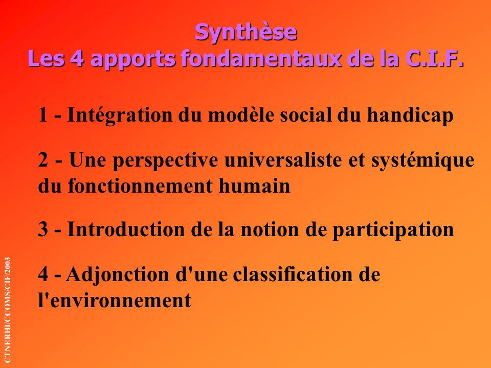 Synthèse Les 4 apports fondamentaux de la C.I.F. 1 - Intégration du modèle social du handicap 2 - Une perspective universaliste et systémique du fonct