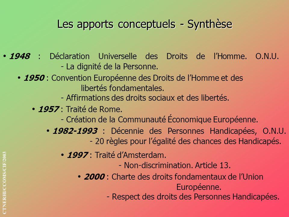 Les apports conceptuels - Synthèse 1948 : Déclaration Universelle des Droits de lHomme. O.N.U. - La dignité de la Personne. 1950 : Convention Européen