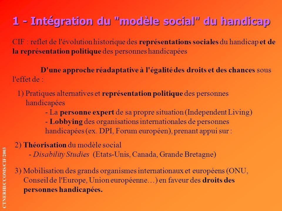 1 - Intégration du