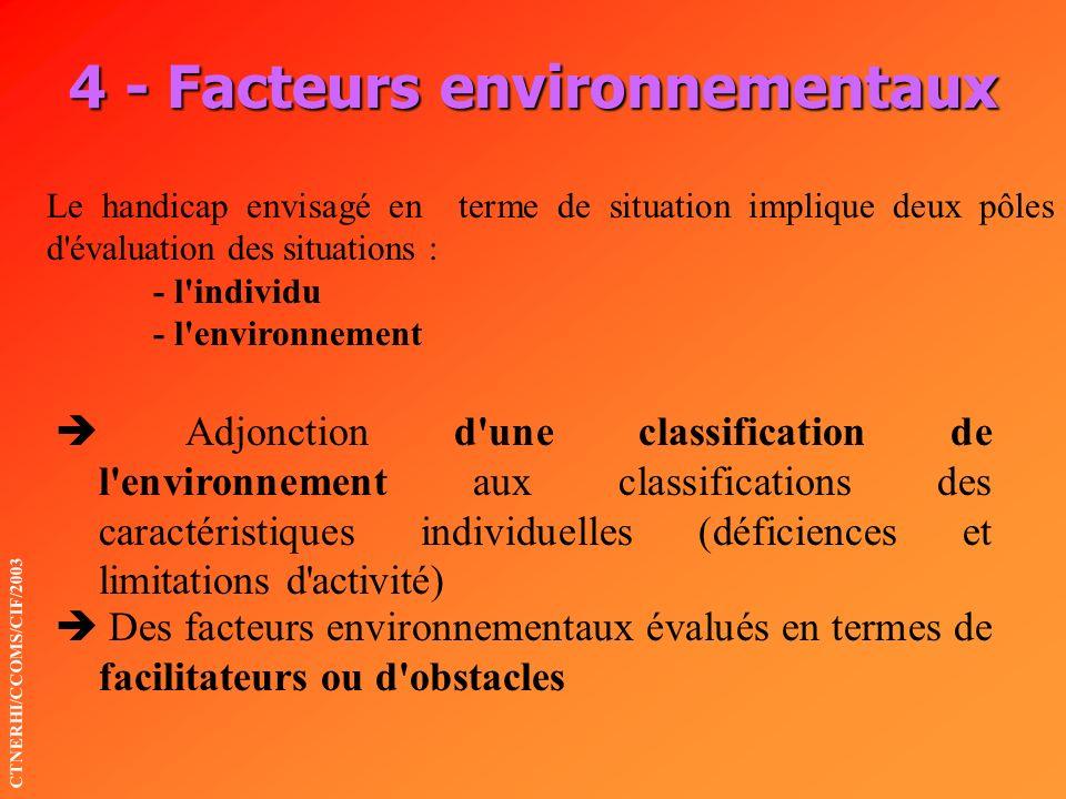 4 - Facteurs environnementaux CTNERHI/CCOMS/CIF/2003 Le handicap envisagé en terme de situation implique deux pôles d'évaluation des situations : - l'