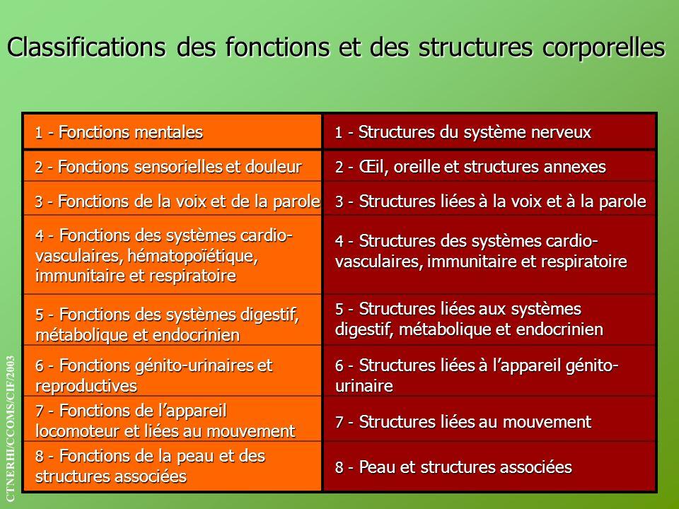 Classifications des fonctions et des structures corporelles 1 - Fonctions mentales 1 - Fonctions mentales 1 - Structures du système nerveux 1 - Struct