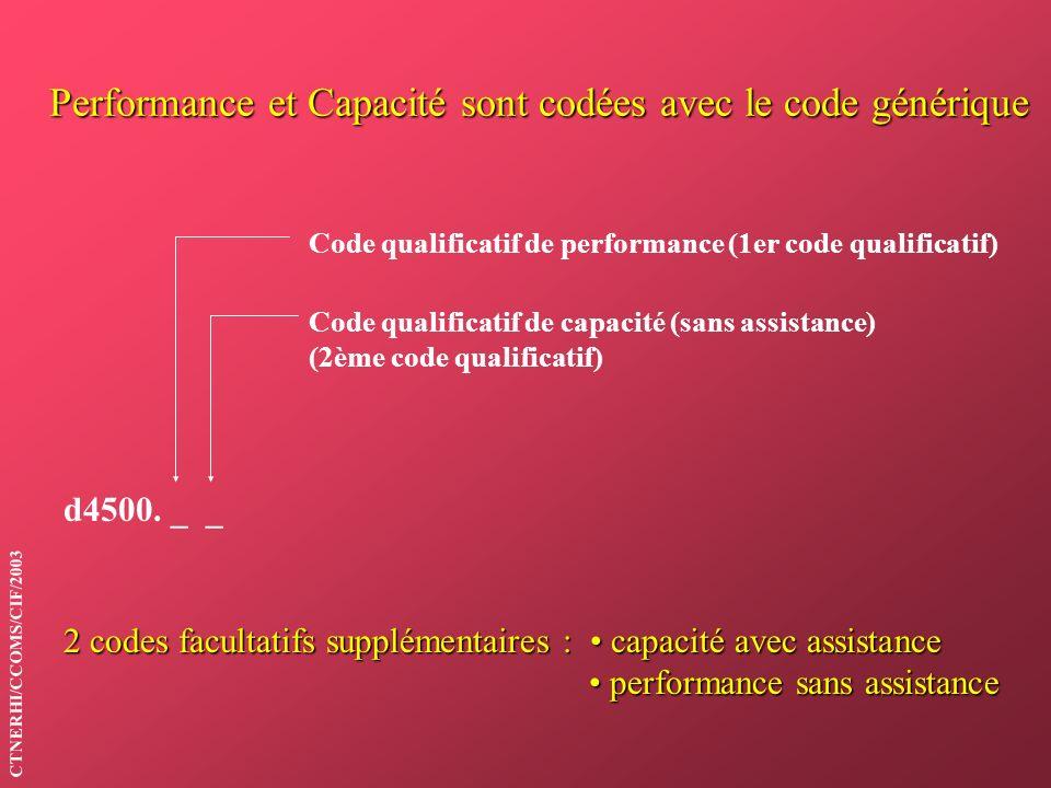 d4500. _ _ Code qualificatif de performance (1er code qualificatif) Code qualificatif de capacité (sans assistance) (2ème code qualificatif) CTNERHI/C